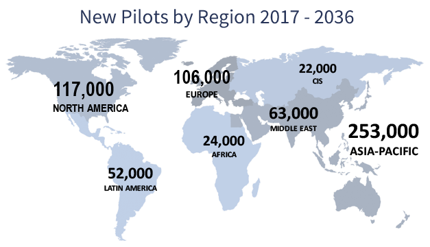 New Pilots Needed By Region