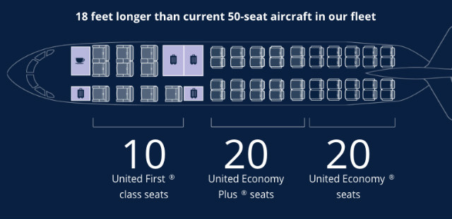 United Airlines CRJ550 Seating Configuration